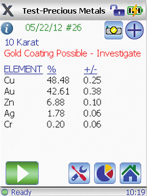 The GoldXpert Countertop XRF data analysis