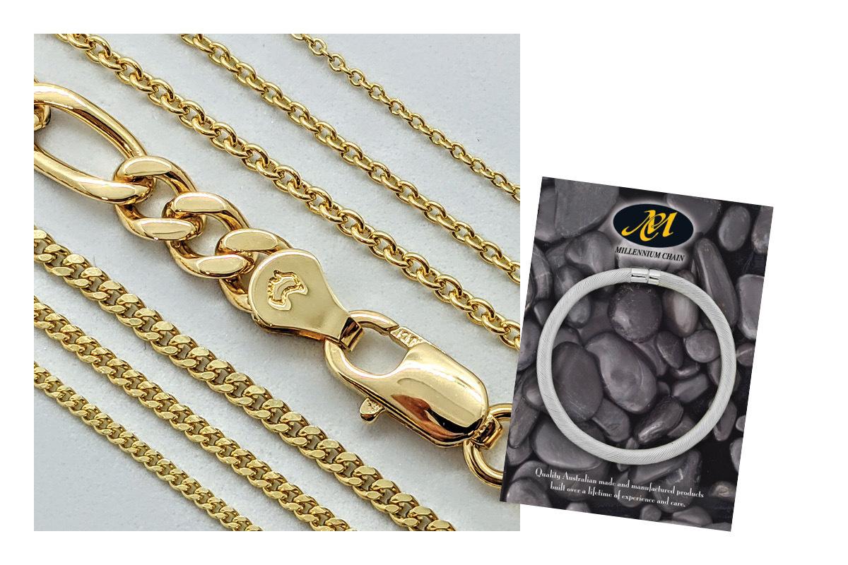 Millennium Chain