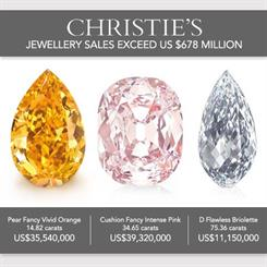 The figures indicate a substantial rise in Christie's jewellery sales for 2013.