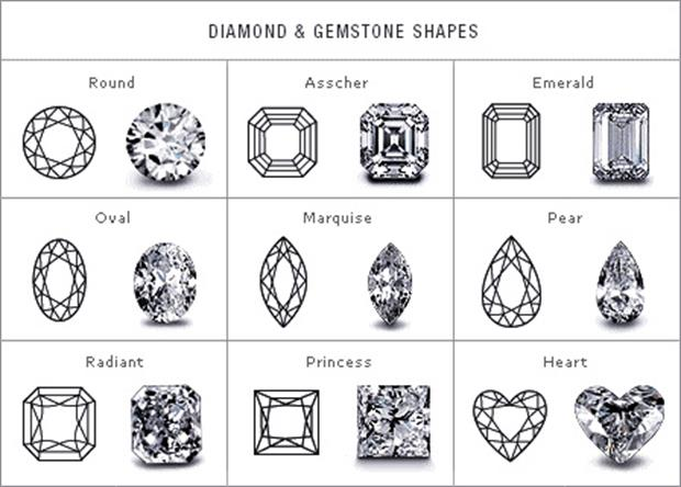 It can be a delightful dilemma when choosing your favourite diamond cut.